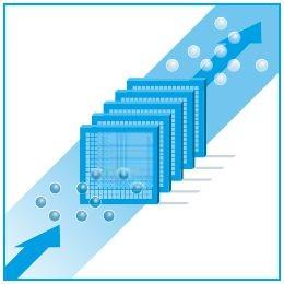 Aer conditionat Daikin Bluevolution FTXM50M-RXM50M Inverter 18000 BTU